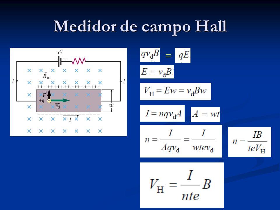 Medidor de campo Hall =