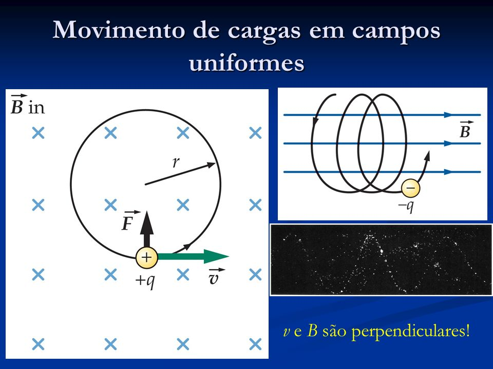 Movimento de cargas em campos uniformes