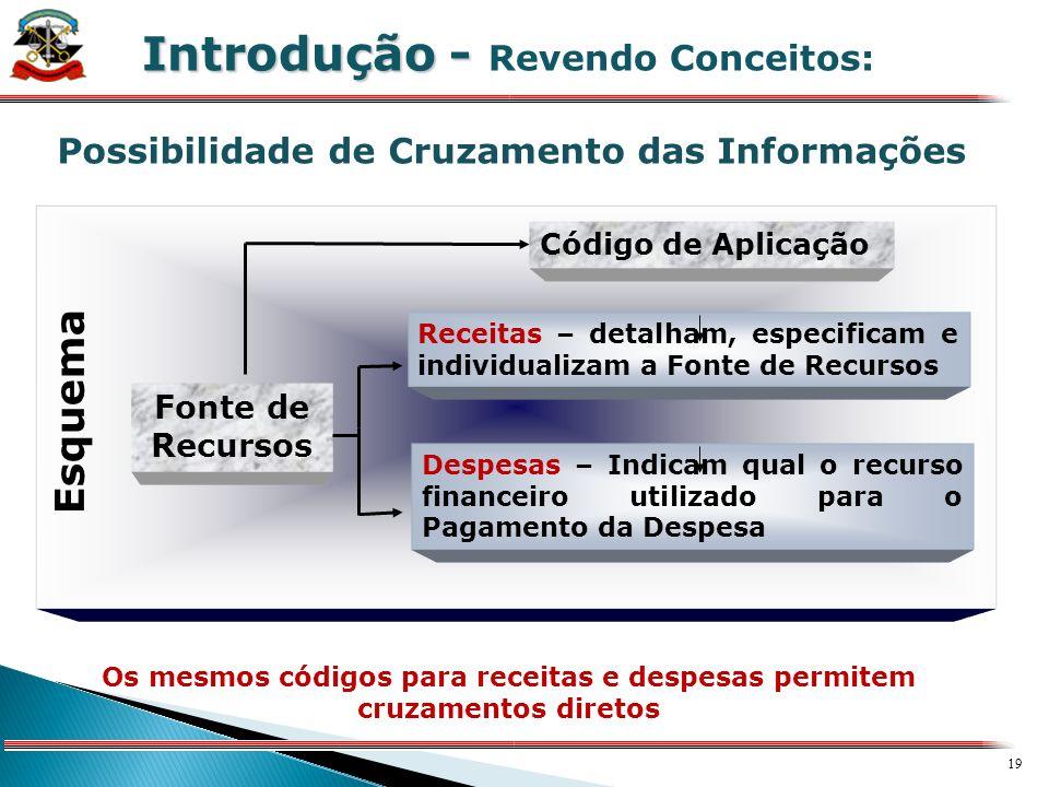 Possibilidade de Cruzamento das Informações