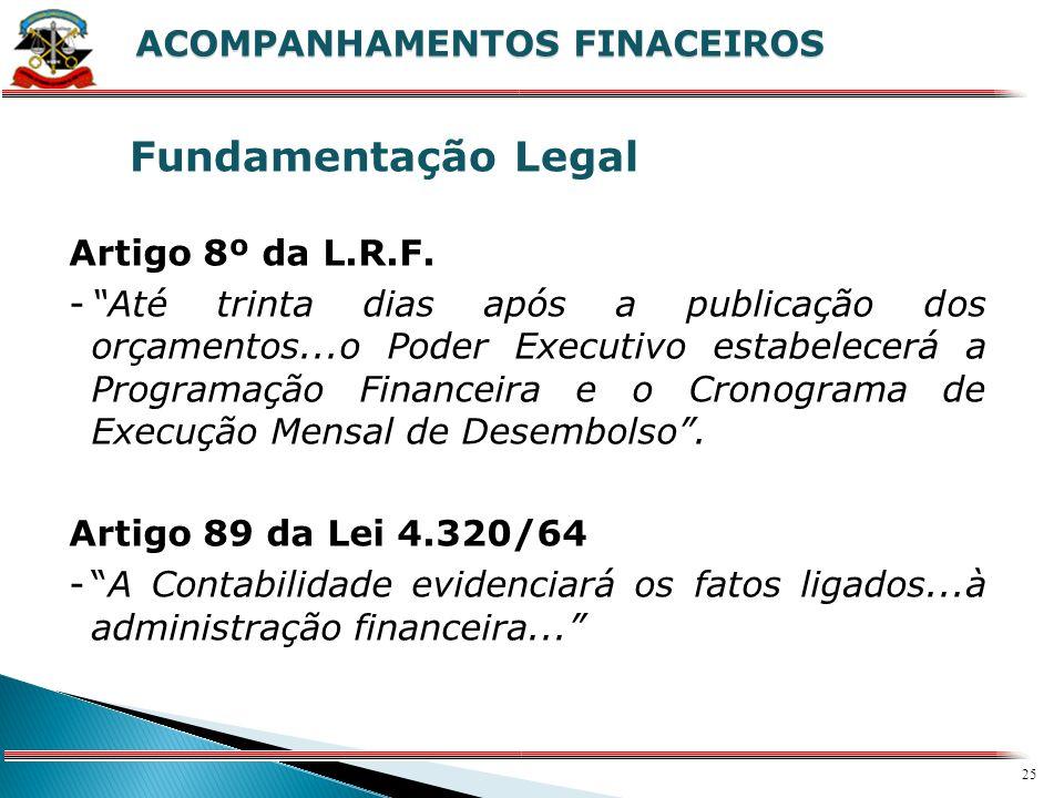 Fundamentação Legal ACOMPANHAMENTOS FINACEIROS Artigo 8º da L.R.F.