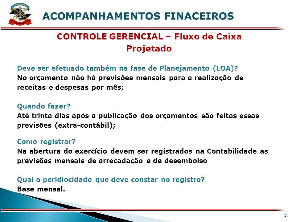 CONTROLE GERENCIAL – Fluxo de Caixa