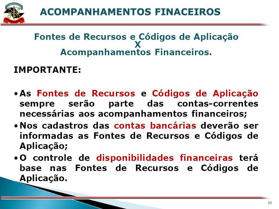 Fontes de Recursos e Códigos de Aplicação Acompanhamentos Financeiros.