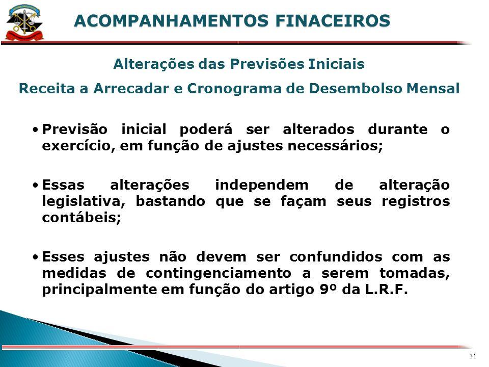 ACOMPANHAMENTOS FINACEIROS