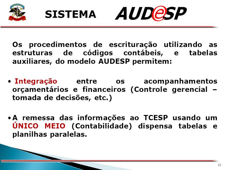 X SISTEMA. Os procedimentos de escrituração utilizando as estruturas de códigos contábeis, e tabelas auxiliares, do modelo AUDESP permitem: