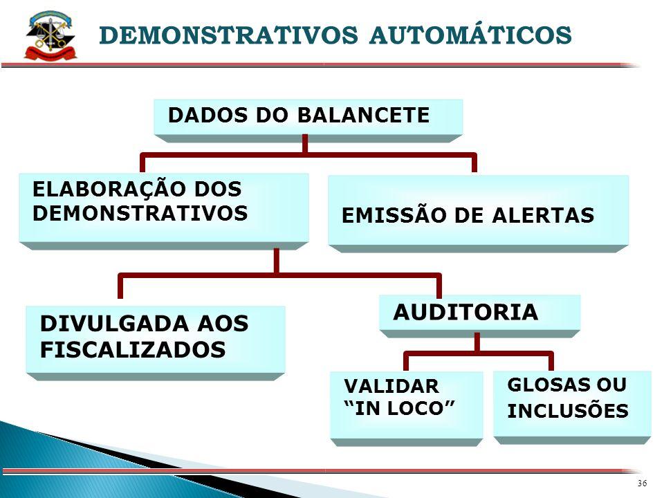 DEMONSTRATIVOS AUTOMÁTICOS