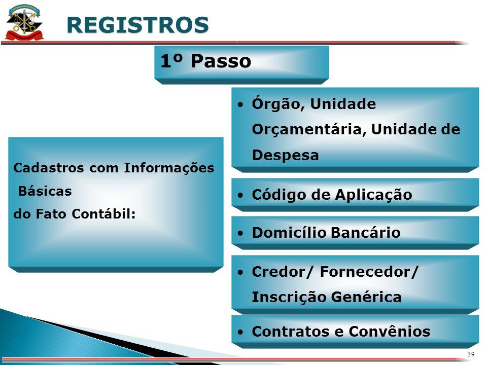 REGISTROS 1º Passo Órgão, Unidade Orçamentária, Unidade de Despesa