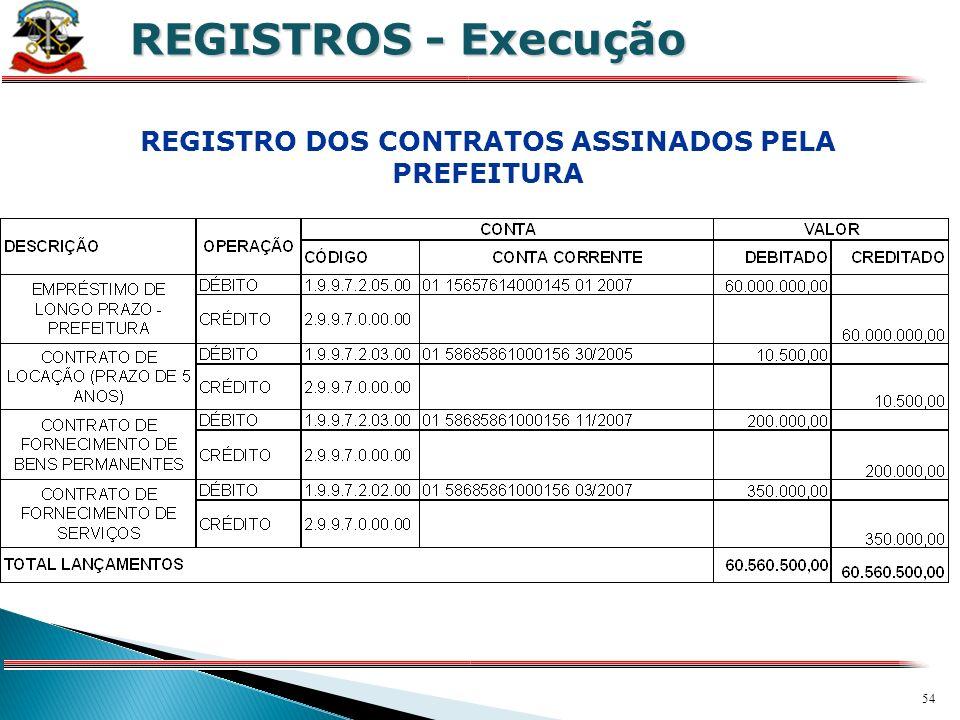 REGISTRO DOS CONTRATOS ASSINADOS PELA PREFEITURA