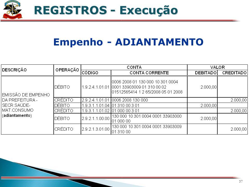 REGISTROS - Execução Empenho - ADIANTAMENTO X