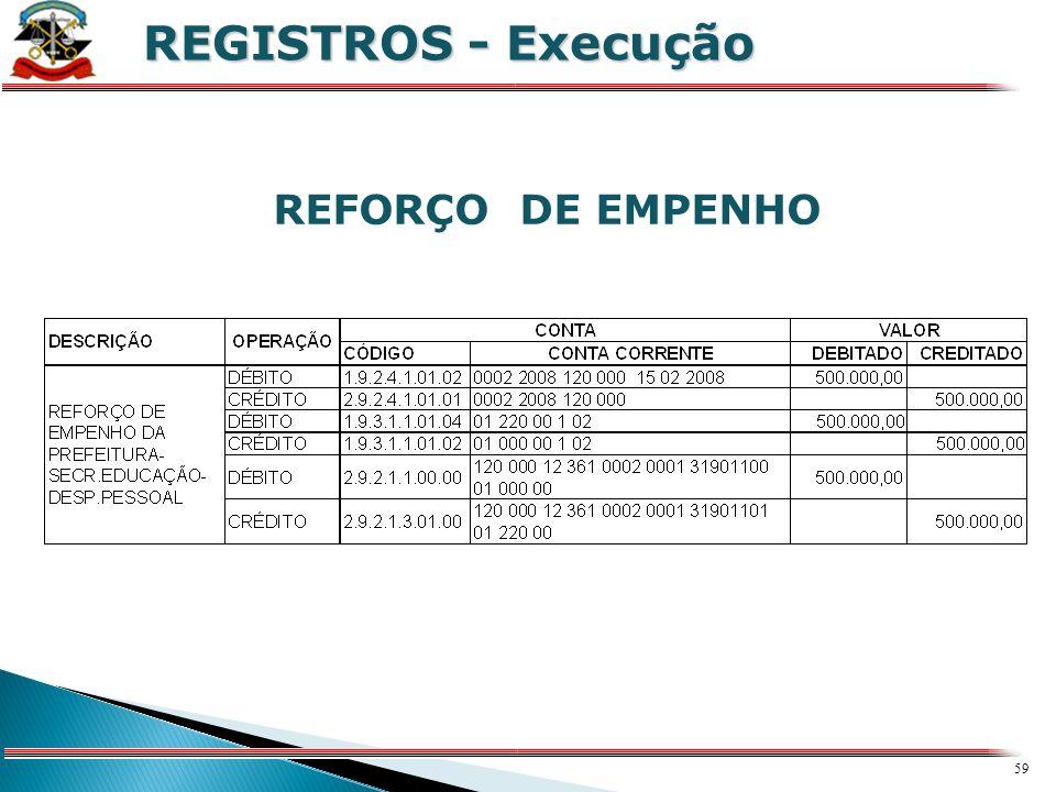REGISTROS - Execução REFORÇO DE EMPENHO X