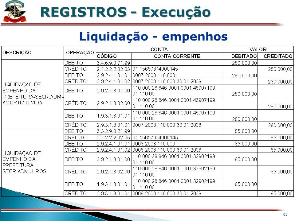 REGISTROS - Execução Liquidação - empenhos X