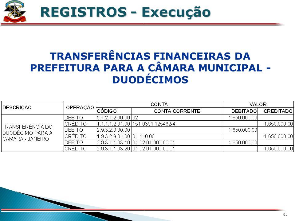 X REGISTROS - Execução. TRANSFERÊNCIAS FINANCEIRAS DA PREFEITURA PARA A CÂMARA MUNICIPAL - DUODÉCIMOS.