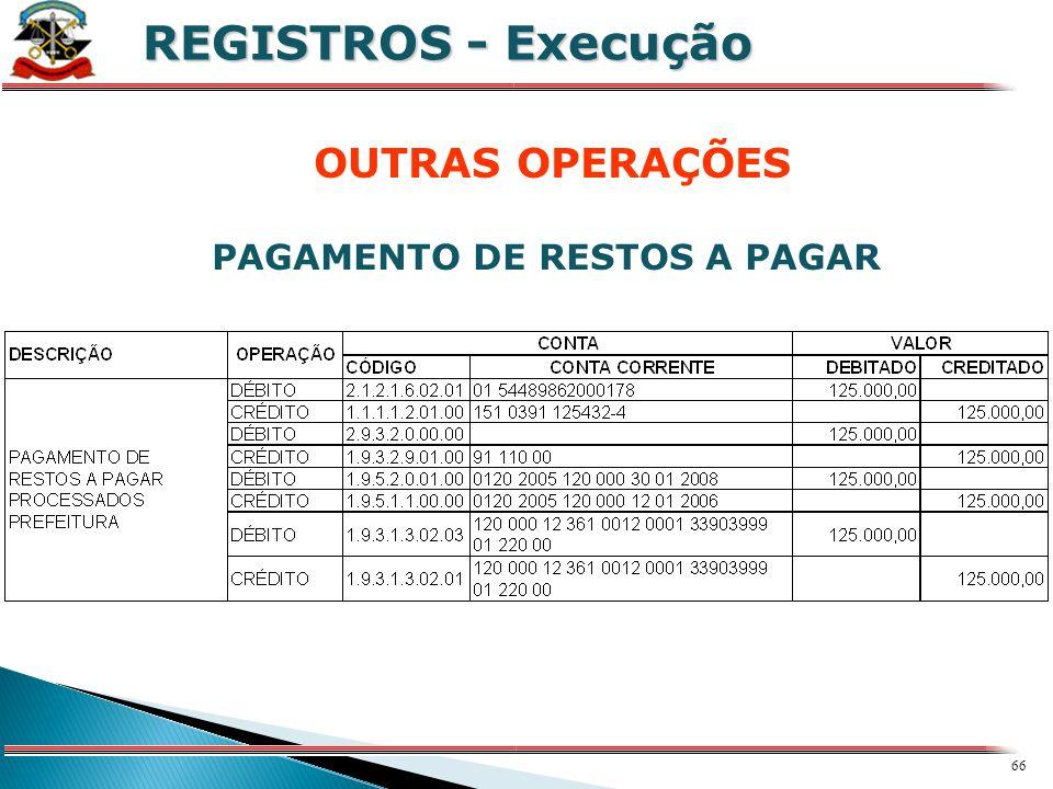 PAGAMENTO DE RESTOS A PAGAR