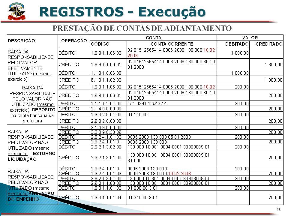 REGISTROS - Execução PRESTAÇÃO DE CONTAS DE ADIANTAMENTO X
