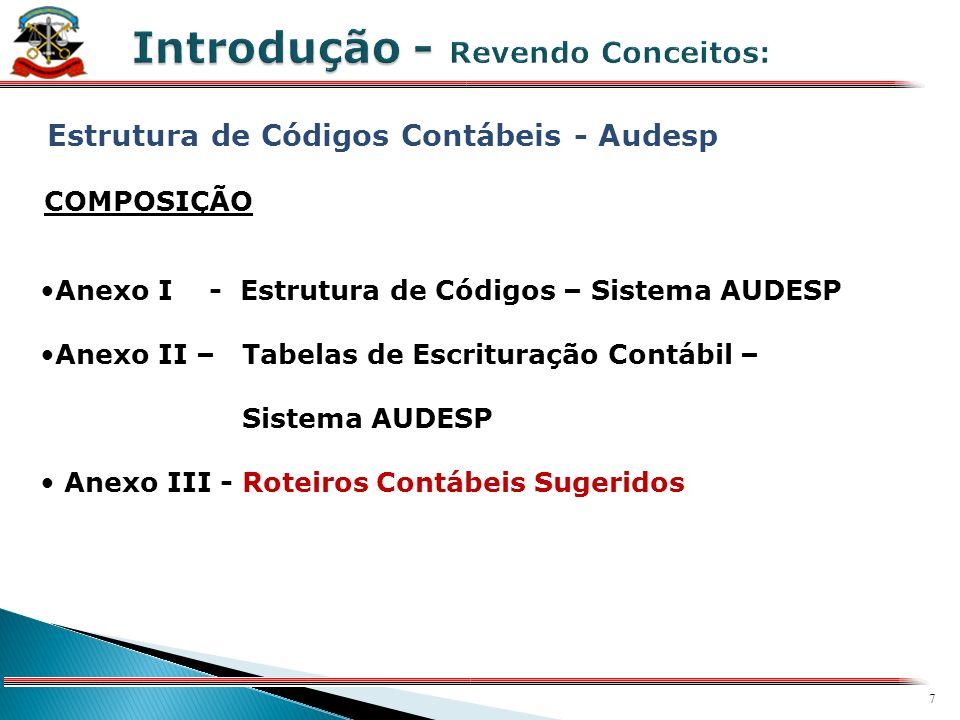 Introdução - Revendo Conceitos: