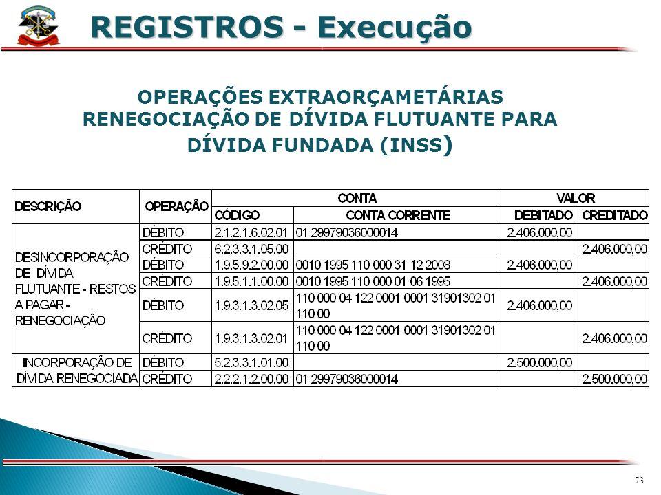 XREGISTROS - Execução. OPERAÇÕES EXTRAORÇAMETÁRIAS RENEGOCIAÇÃO DE DÍVIDA FLUTUANTE PARA DÍVIDA FUNDADA (INSS)