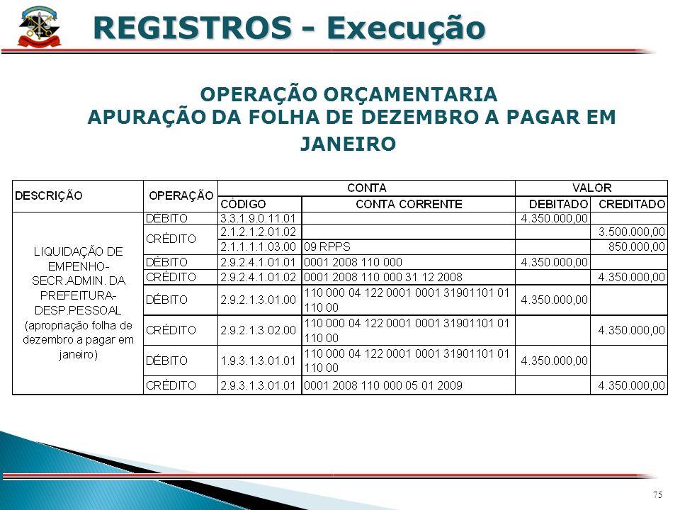 OPERAÇÃO ORÇAMENTARIA APURAÇÃO DA FOLHA DE DEZEMBRO A PAGAR EM JANEIRO