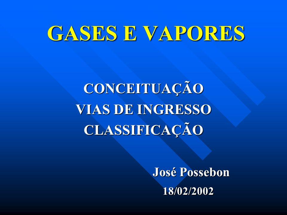 CONCEITUAÇÃO VIAS DE INGRESSO CLASSIFICAÇÃO José Possebon 18/02/2002