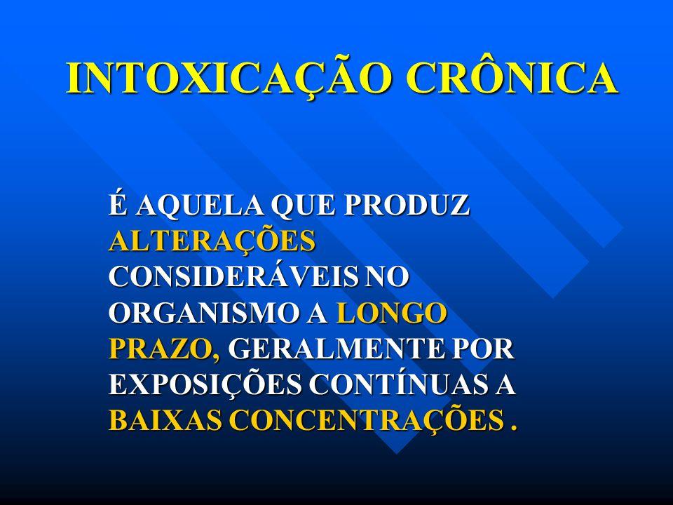 INTOXICAÇÃO CRÔNICA