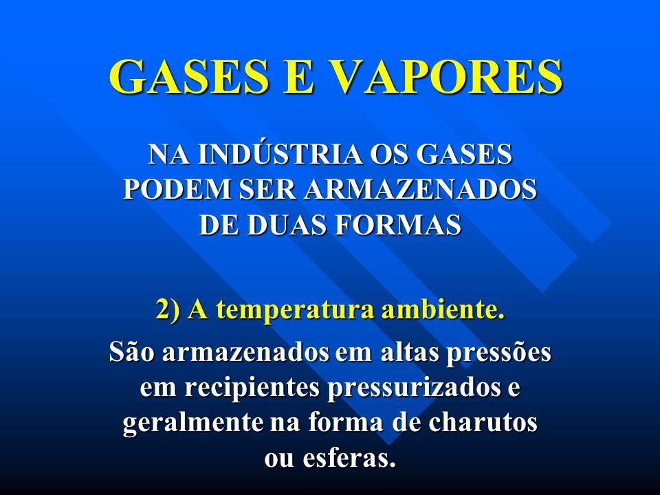 GASES E VAPORES NA INDÚSTRIA OS GASES PODEM SER ARMAZENADOS DE DUAS FORMAS. 2) A temperatura ambiente.