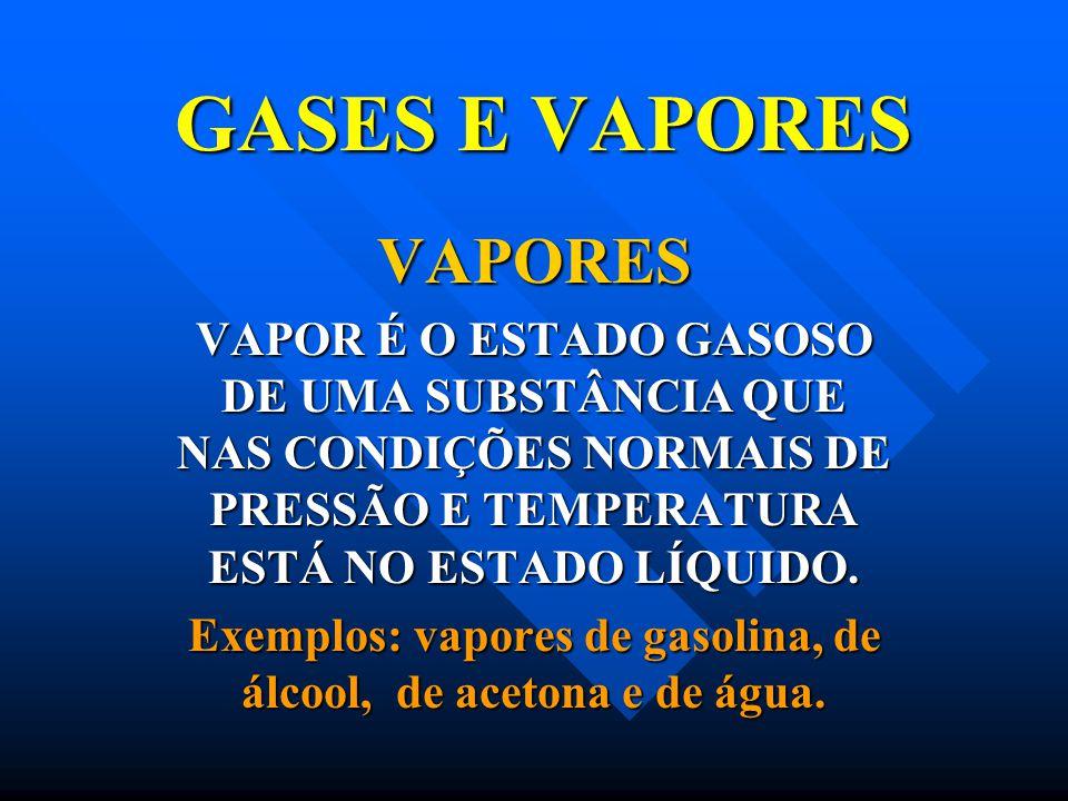 Exemplos: vapores de gasolina, de álcool, de acetona e de água.