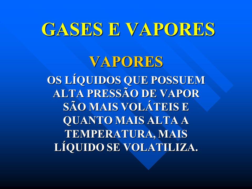 GASES E VAPORES VAPORES