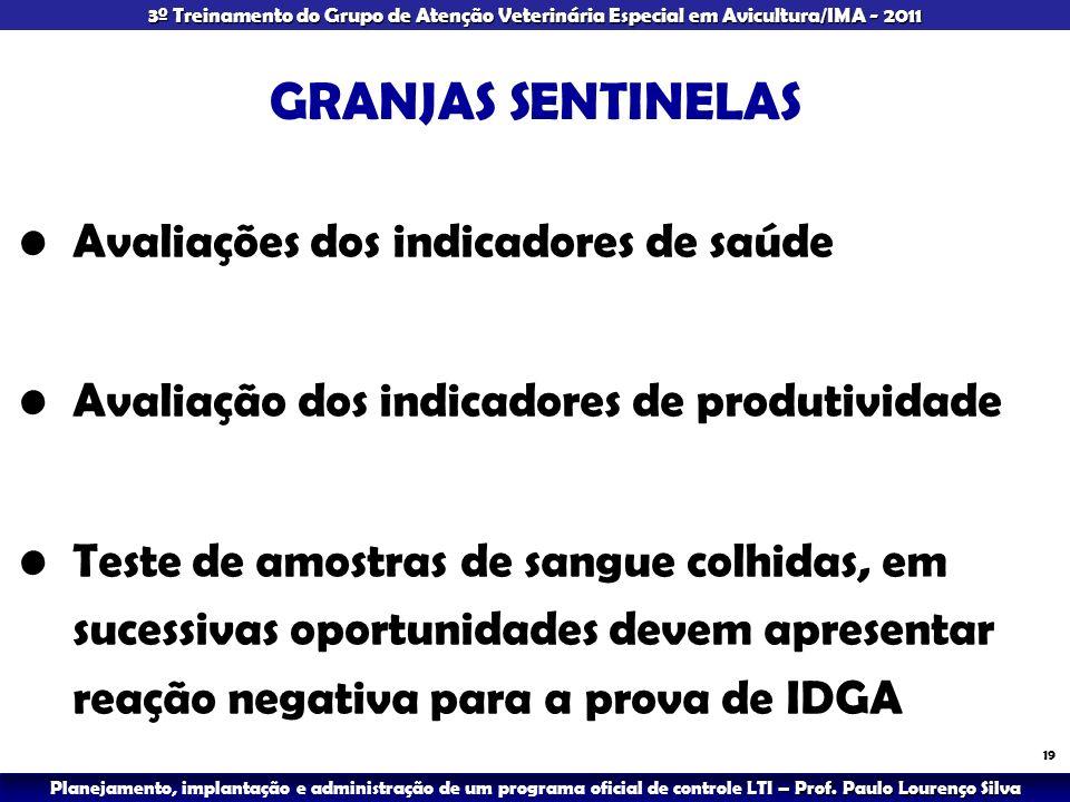 GRANJAS SENTINELAS Avaliações dos indicadores de saúde