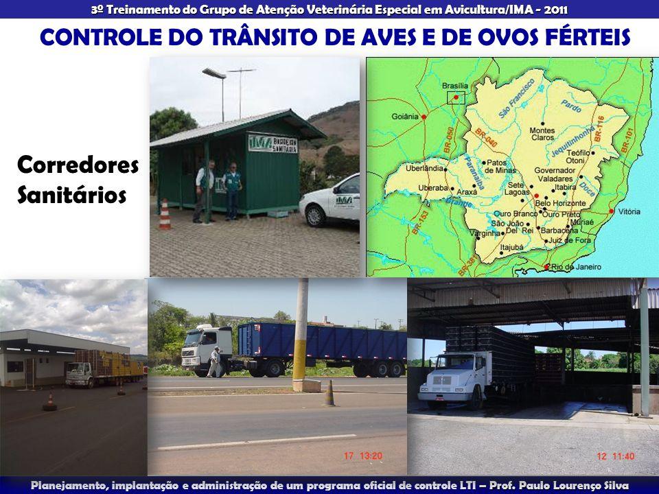 CONTROLE DO TRÂNSITO DE AVES E DE OVOS FÉRTEIS