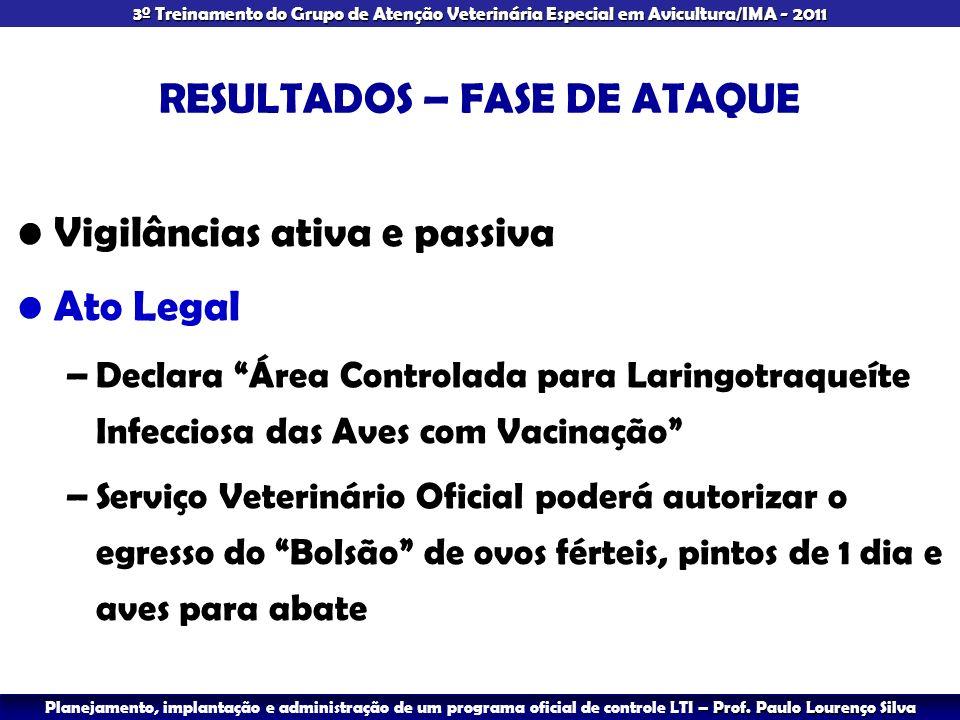 RESULTADOS – FASE DE ATAQUE