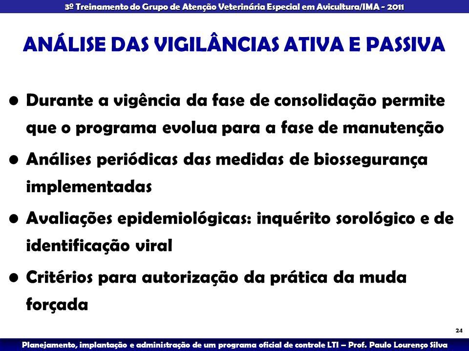 ANÁLISE DAS VIGILÂNCIAS ATIVA E PASSIVA
