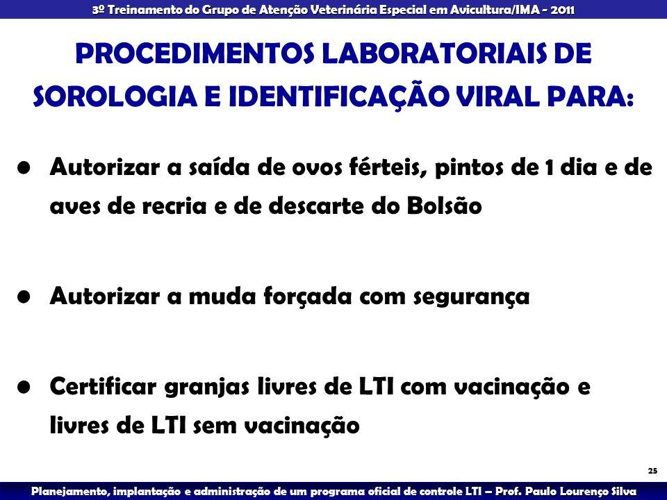 PROCEDIMENTOS LABORATORIAIS DE SOROLOGIA E IDENTIFICAÇÃO VIRAL PARA: