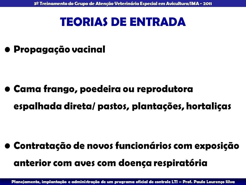 TEORIAS DE ENTRADA Propagação vacinal