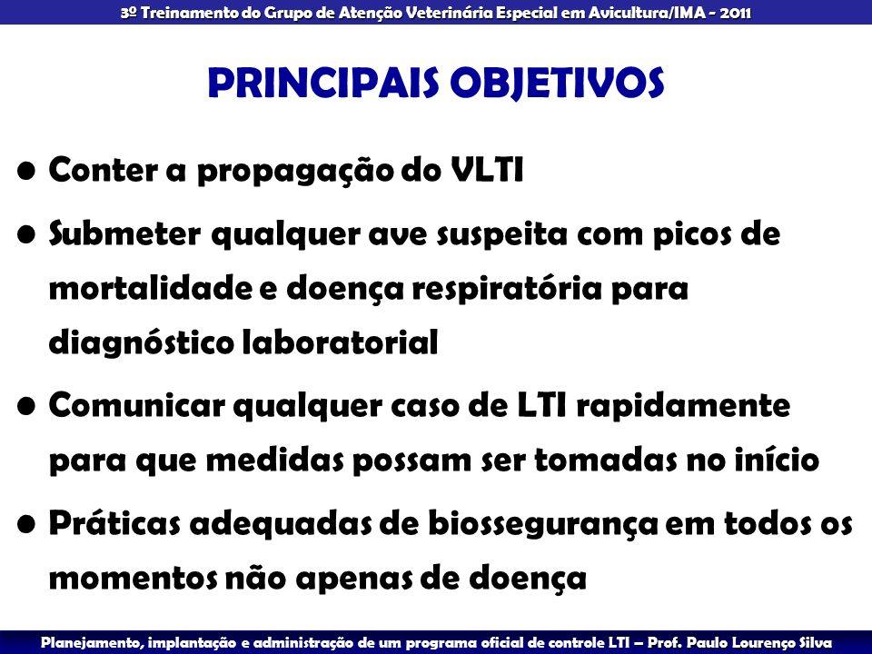 PRINCIPAIS OBJETIVOS Conter a propagação do VLTI