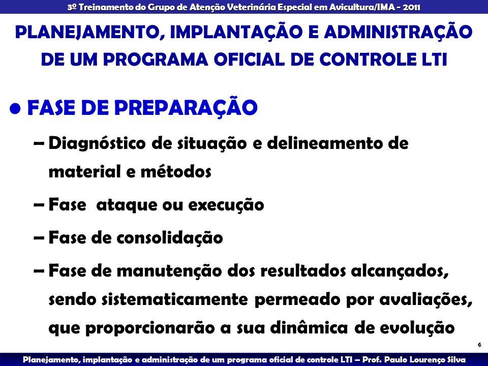 PLANEJAMENTO, IMPLANTAÇÃO E ADMINISTRAÇÃO DE UM PROGRAMA OFICIAL DE CONTROLE LTI