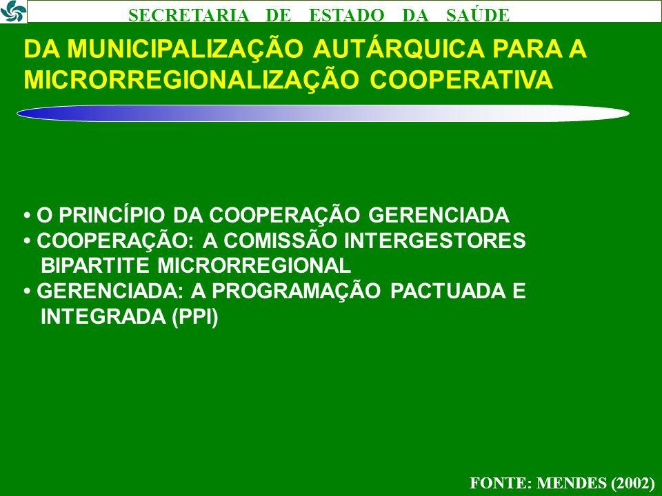 DA MUNICIPALIZAÇÃO AUTÁRQUICA PARA A MICRORREGIONALIZAÇÃO COOPERATIVA