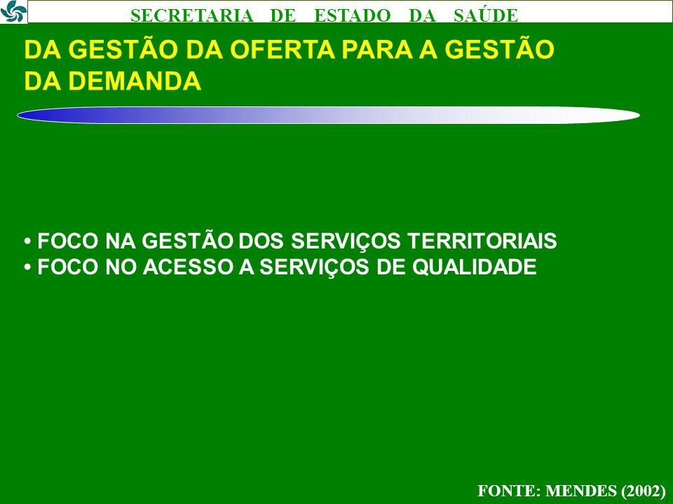 DA GESTÃO DA OFERTA PARA A GESTÃO DA DEMANDA