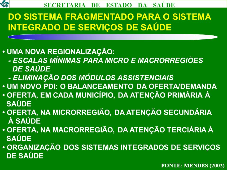 DO SISTEMA FRAGMENTADO PARA O SISTEMA INTEGRADO DE SERVIÇOS DE SAÚDE