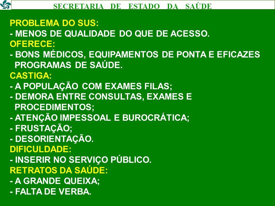 - MENOS DE QUALIDADE DO QUE DE ACESSO. OFERECE: