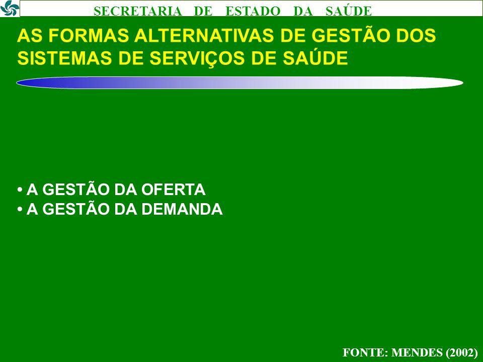 AS FORMAS ALTERNATIVAS DE GESTÃO DOS SISTEMAS DE SERVIÇOS DE SAÚDE