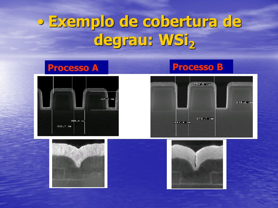 Exemplo de cobertura de degrau: WSi2