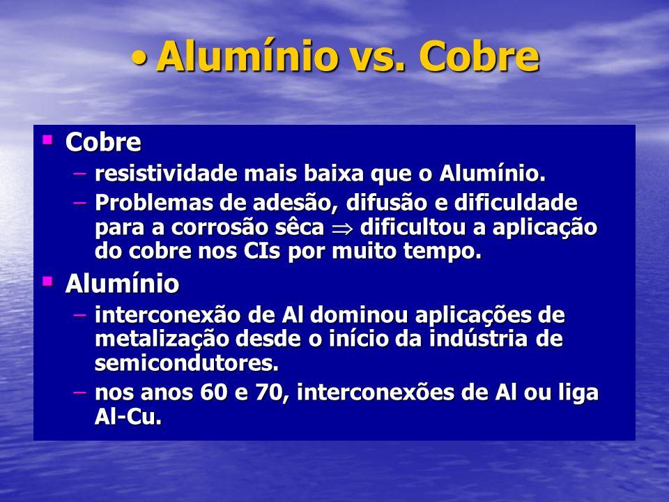Alumínio vs. Cobre Cobre Alumínio
