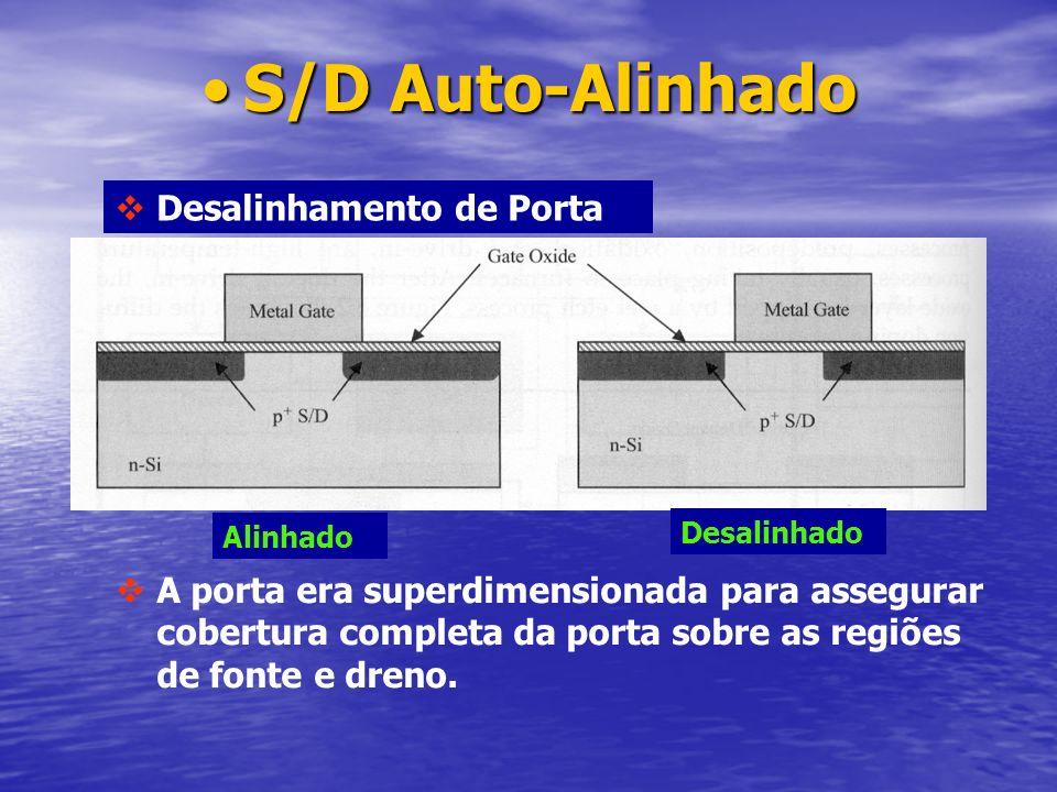 S/D Auto-Alinhado Desalinhamento de Porta