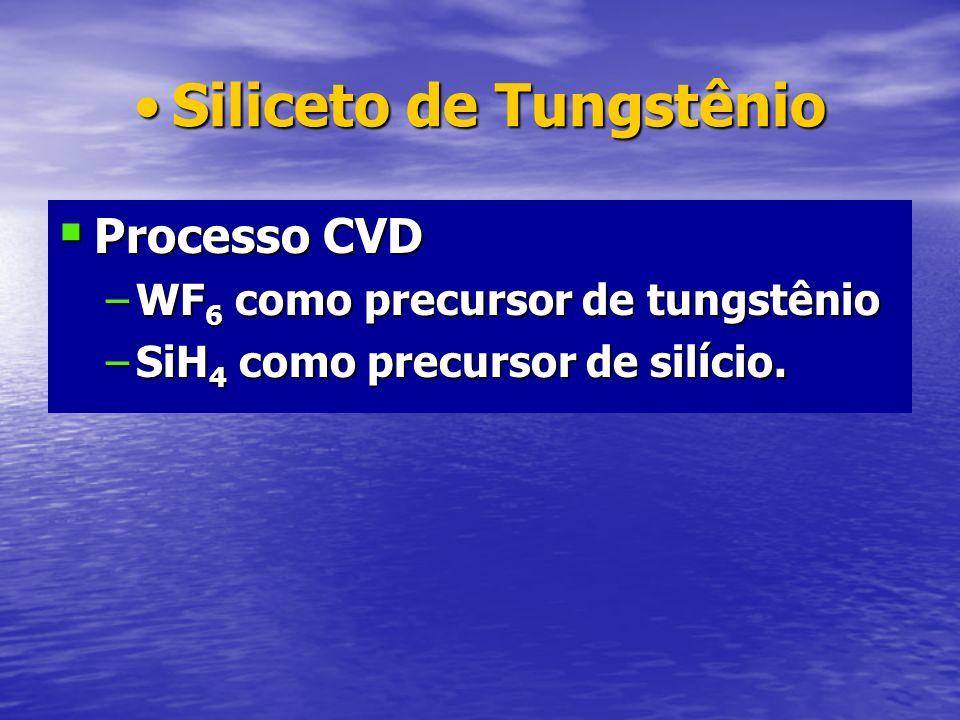 Siliceto de Tungstênio