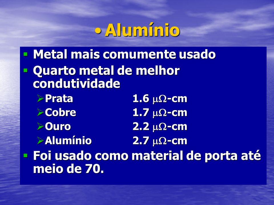 Alumínio Metal mais comumente usado