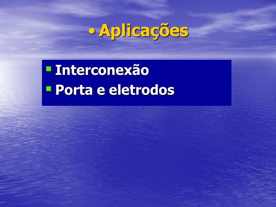Aplicações Interconexão Porta e eletrodos