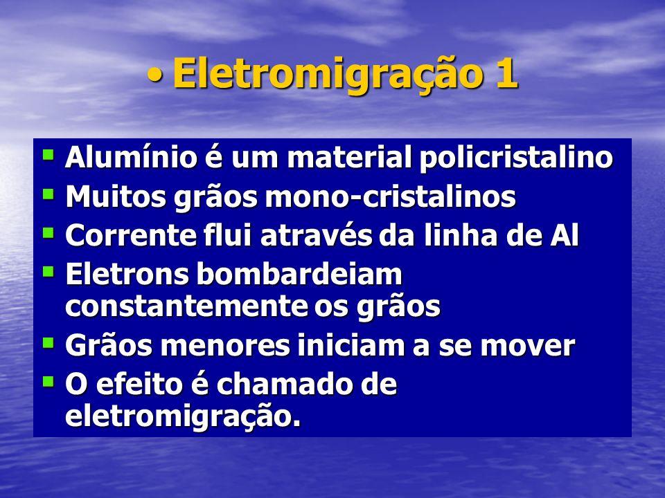 Eletromigração 1 Alumínio é um material policristalino