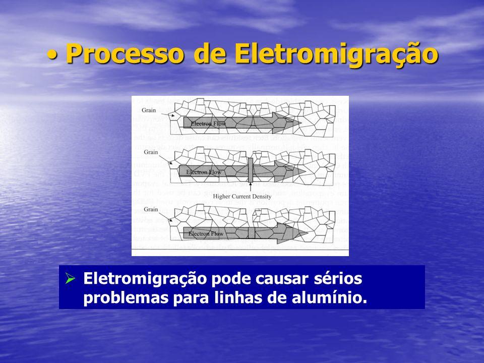 Processo de Eletromigração