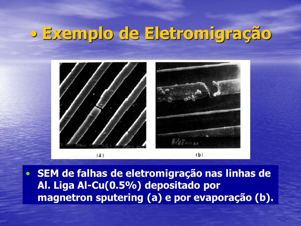 Exemplo de Eletromigração