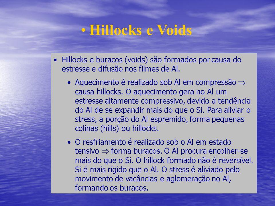 Hillocks e Voids Hillocks e buracos (voids) são formados por causa do estresse e difusão nos filmes de Al.