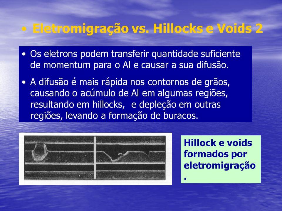 Eletromigração vs. Hillocks e Voids 2