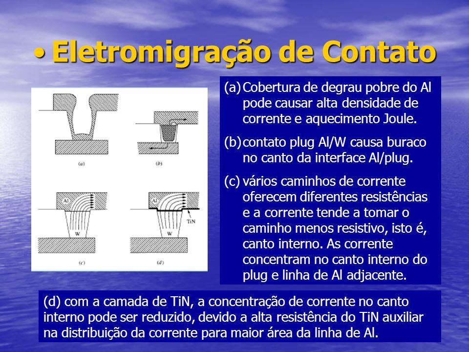 Eletromigração de Contato